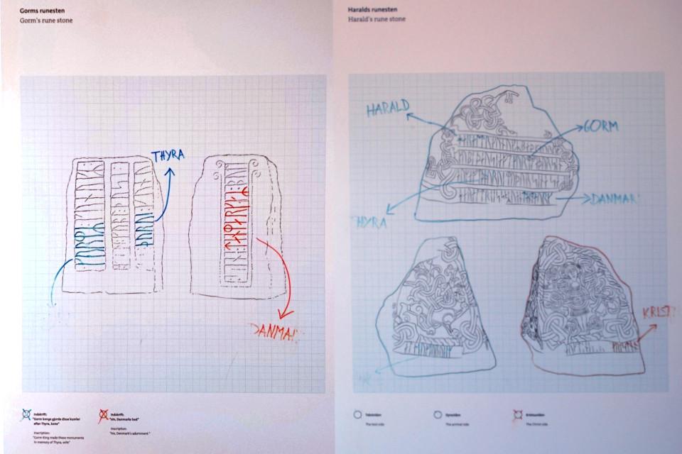 Свидетельство о рождении Дании в Еллинг на рунных камнях